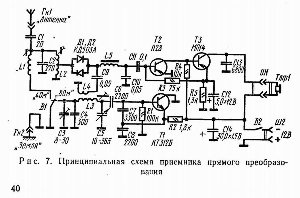 двухдиапазонный-ППП-RA3AAE