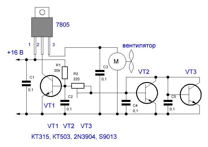 Система автоматического управления вентилятором