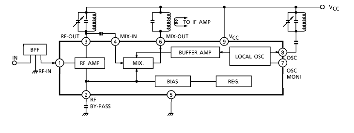 блок-схема ТА7358