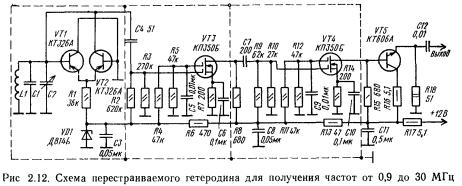 ГПД на КТ326